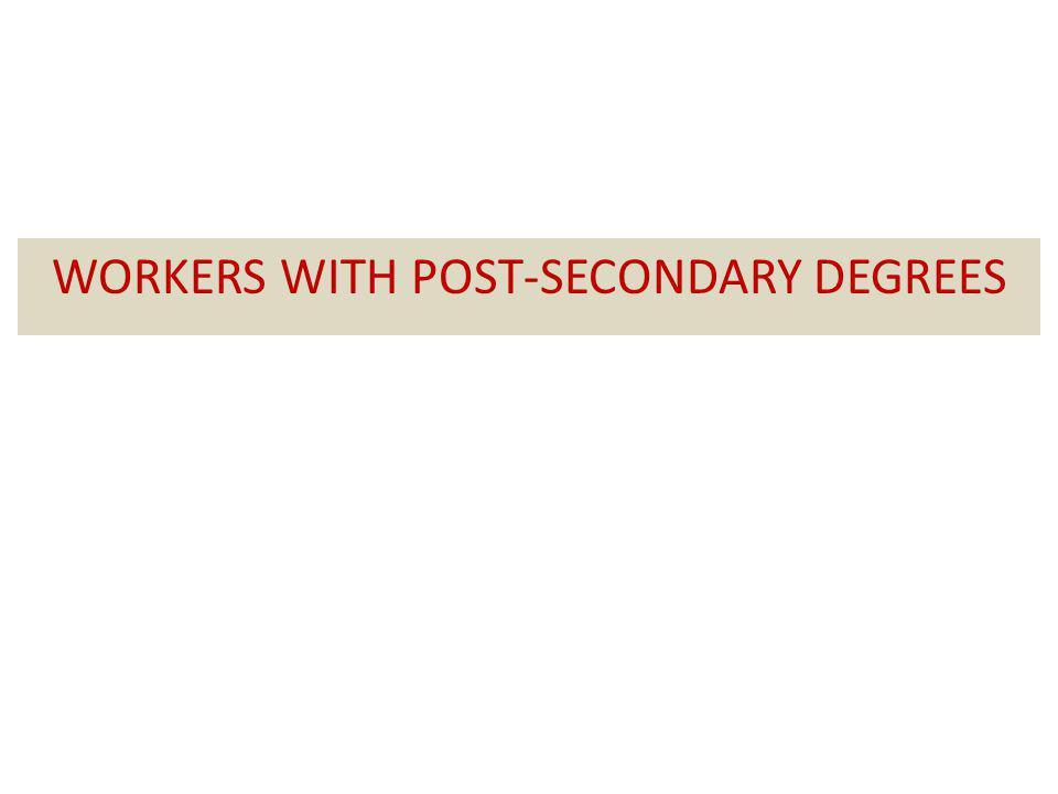 WORKERS WITH POST-SECONDARY DEGREES