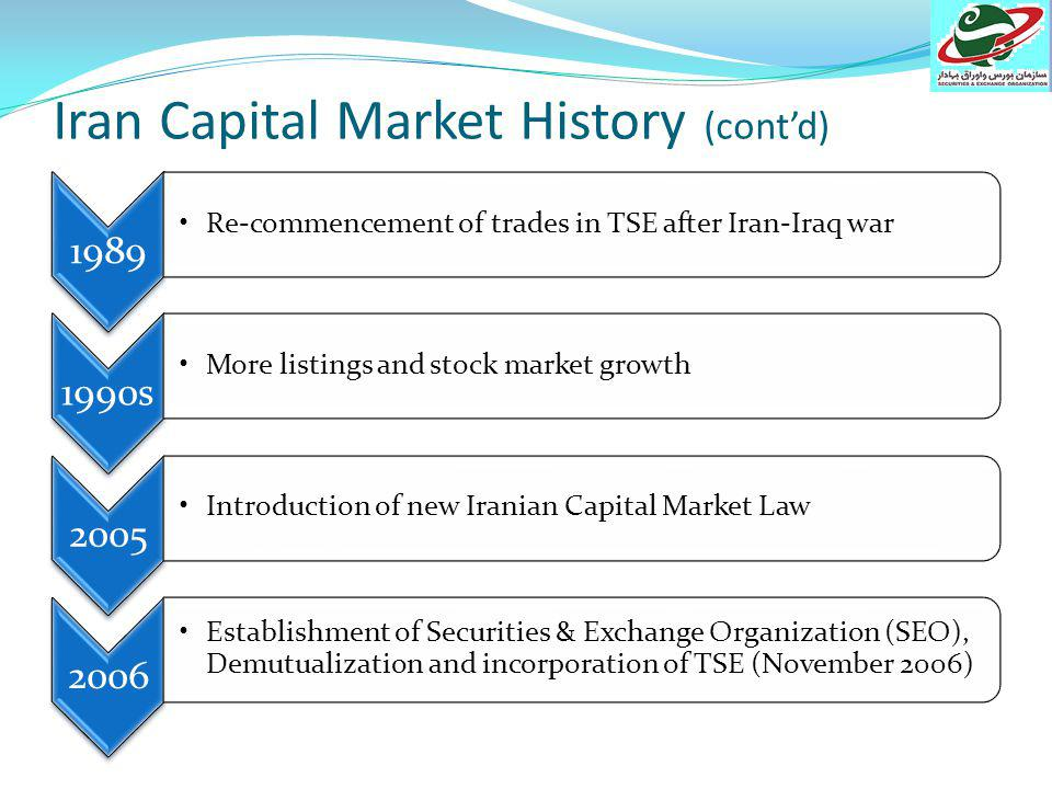 Iran Capital Market History 1936 Introduction of capital market concept in Iran 1966 Ratification of Stock Exchange Act by Iranian Parliament 1967 Official commencement of Tehran Stock Exchange (TSE) operations 1970s Economic growth and capital market expansion