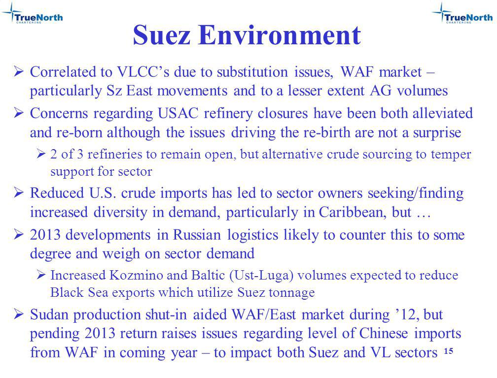 Suez Environment Correlated to VLCCs due to substitution issues, WAF market – particularly Sz East movements and to a lesser extent AG volumes Concerns regarding USAC refinery closures have been both alleviated and re-born although the issues driving the re-birth are not a surprise 2 of 3 refineries to remain open, but alternative crude sourcing to temper support for sector Reduced U.S.