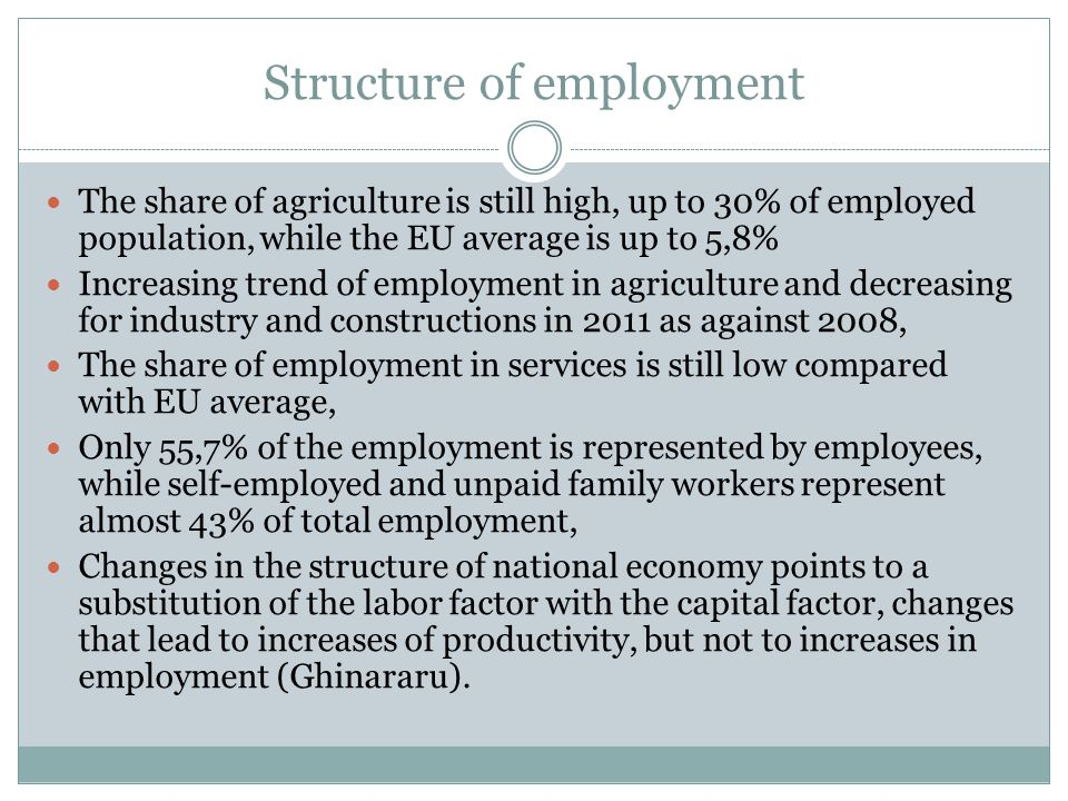 Structure of employment The share of agriculture is still high, up to 30% of employed population, while the EU average is up to 5,8% Increasing trend of employment in agriculture and decreasing for industry and constructions in 2011 as against 2008, The share of employment in services is still low compared with EU average, Only 55,7% of the employment is represented by employees, while self-employed and unpaid family workers represent almost 43% of total employment, Changes in the structure of national economy points to a substitution of the labor factor with the capital factor, changes that lead to increases of productivity, but not to increases in employment (Ghinararu).