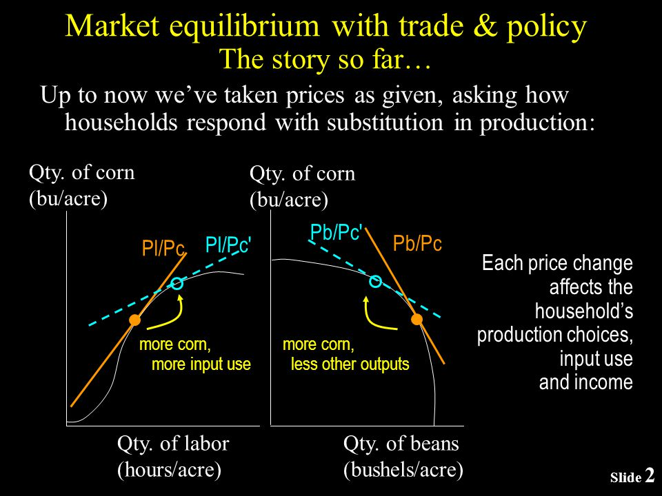 Slide 2 Market equilibrium with trade & policy The story so far… Up to now weve taken prices as given, asking how households respond with substitution in production: Qty.