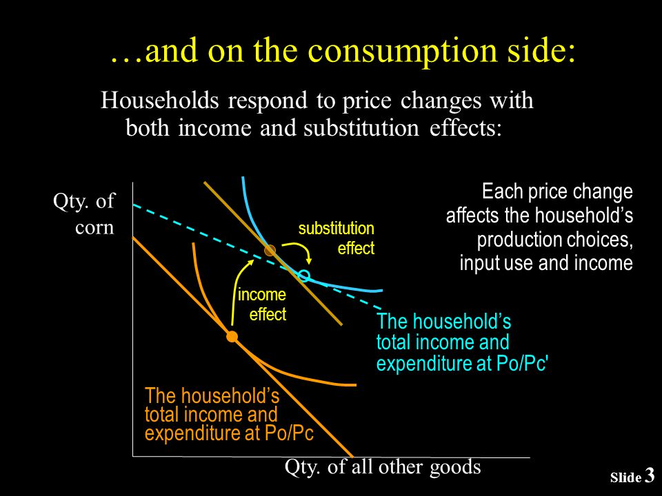 Slide 3 …and on the consumption side: Qty. of corn Qty.