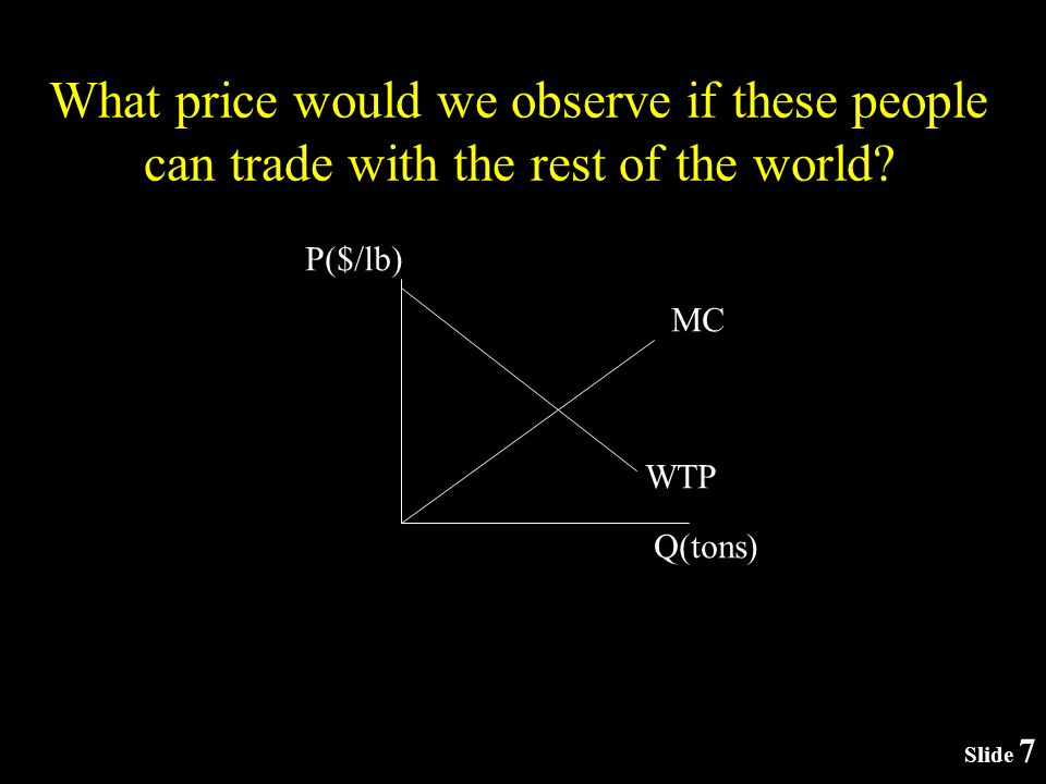 What price would we observe if these people can trade with the rest of the world.