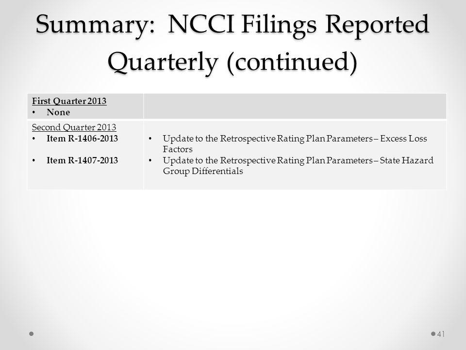 Summary: NCCI Filings Reported Quarterly (continued) First Quarter 2013 None Second Quarter 2013 Item R-1406-2013 Item R-1407-2013 Update to the Retrospective Rating Plan Parameters – Excess Loss Factors Update to the Retrospective Rating Plan Parameters – State Hazard Group Differentials 41