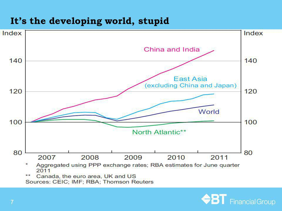 Its the developing world, stupid 7