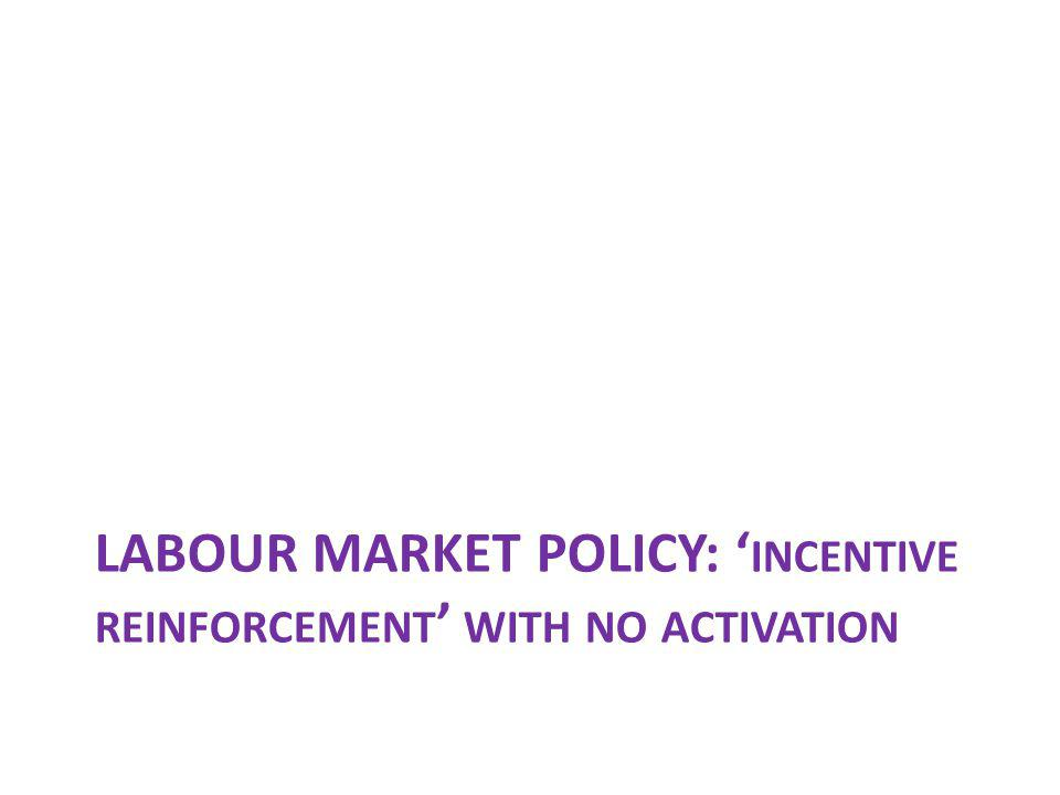 LABOUR MARKET POLICY: INCENTIVE REINFORCEMENT WITH NO ACTIVATION