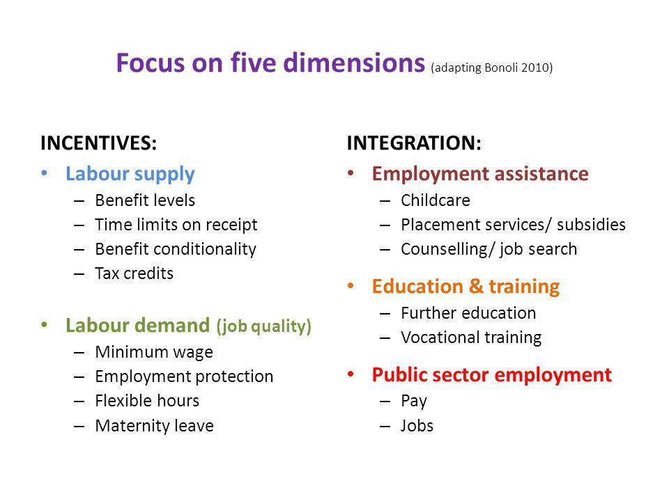 Focus on five dimensions (adapting Bonoli 2010) INCENTIVES: Labour supply – Benefit levels – Time limits on receipt – Benefit conditionality – Tax credits Labour demand (job quality) – Minimum wage – Employment protection – Flexible hours – Maternity leave INTEGRATION: Employment assistance – Childcare – Placement services/ subsidies – Counselling/ job search Education & training – Further education – Vocational training Public sector employment – Pay – Jobs