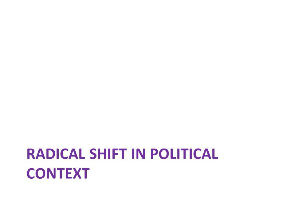 RADICAL SHIFT IN POLITICAL CONTEXT