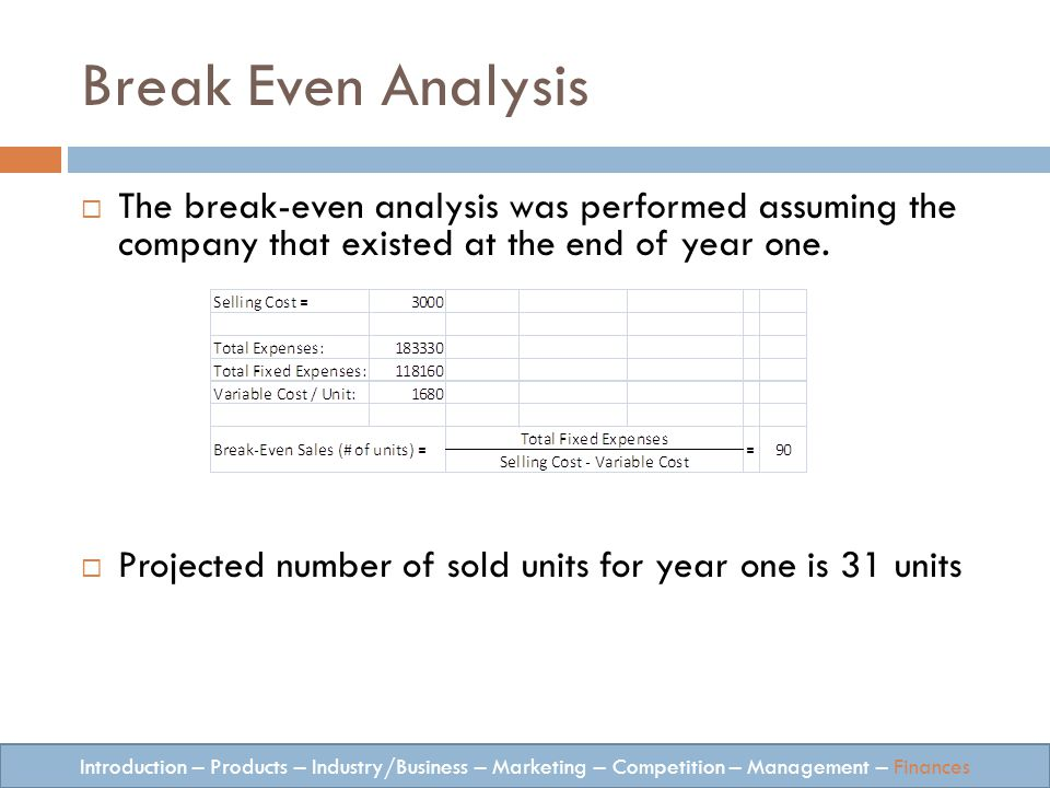 Break Even Analysis Introduction – Products – Industry/Business – Marketing – Competition – Management – Finances The break-even analysis was performed assuming the company that existed at the end of year one.