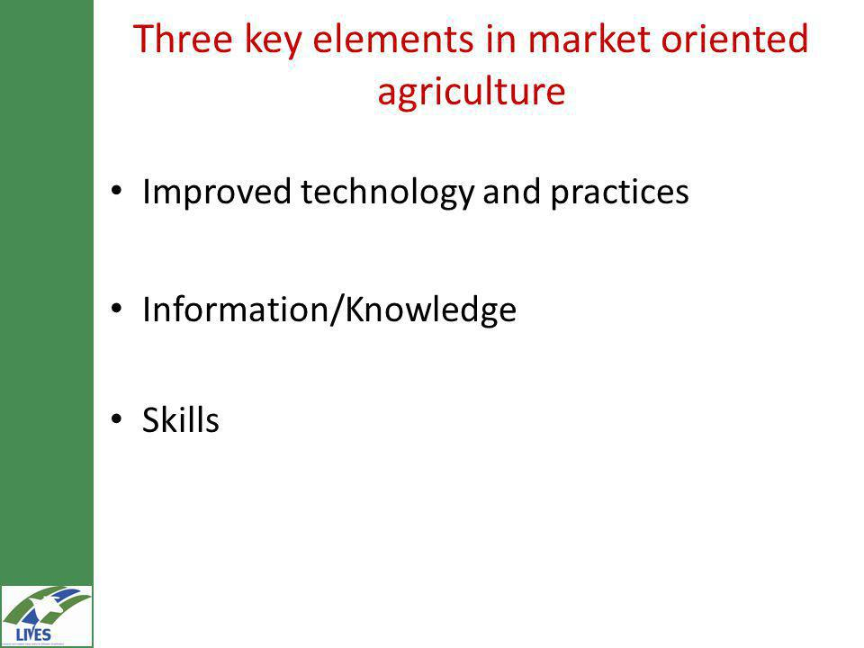 Three key elements in market oriented agriculture Improved technology and practices Information/Knowledge Skills