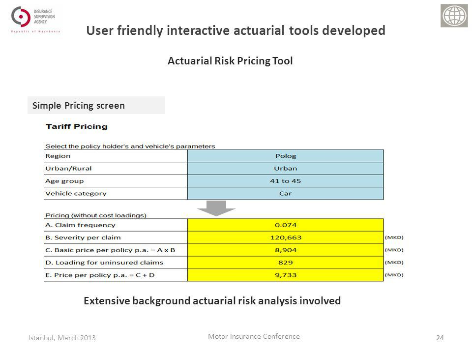 User friendly interactive actuarial tools developed Simple Pricing screen Actuarial Risk Pricing Tool 24 Istanbul, March 2013 Motor Insurance Conference Extensive background actuarial risk analysis involved