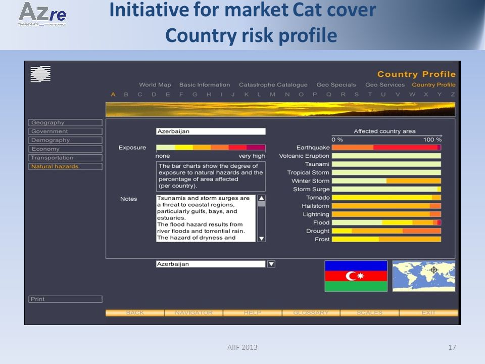Initiative for market Cat cover Country risk profile 17AIIF 2013