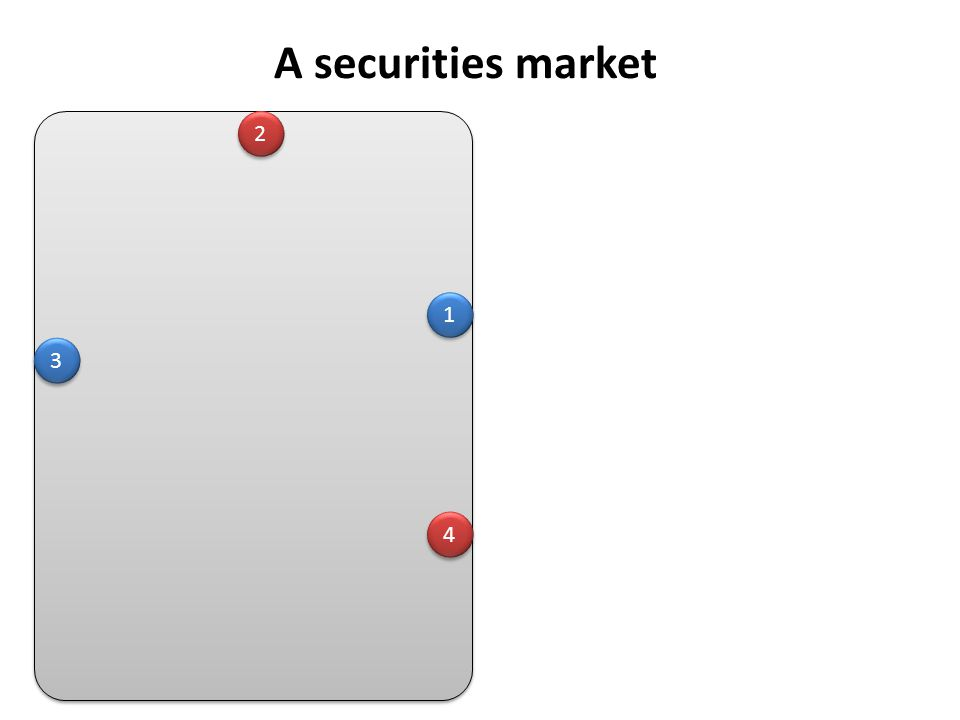 2 2 1 1 3 3 4 4 A securities market