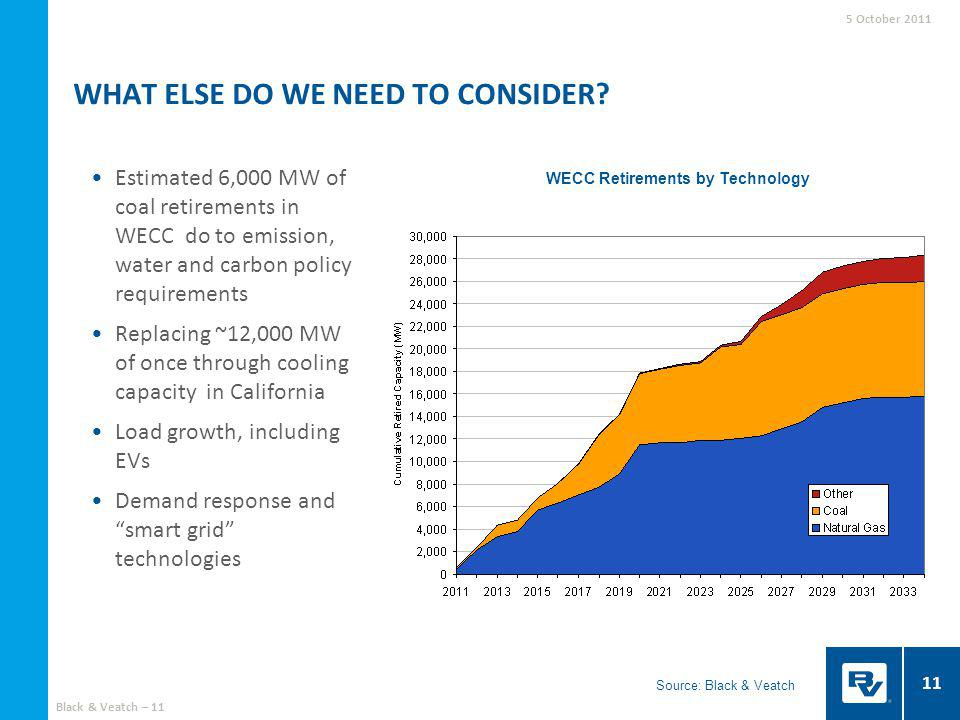 Estimated 6,000 MW of coal retirements in WECC do to emission, water and carbon policy requirements Replacing ~12,000 MW of once through cooling capacity in California Load growth, including EVs Demand response and smart grid technologies WHAT ELSE DO WE NEED TO CONSIDER.