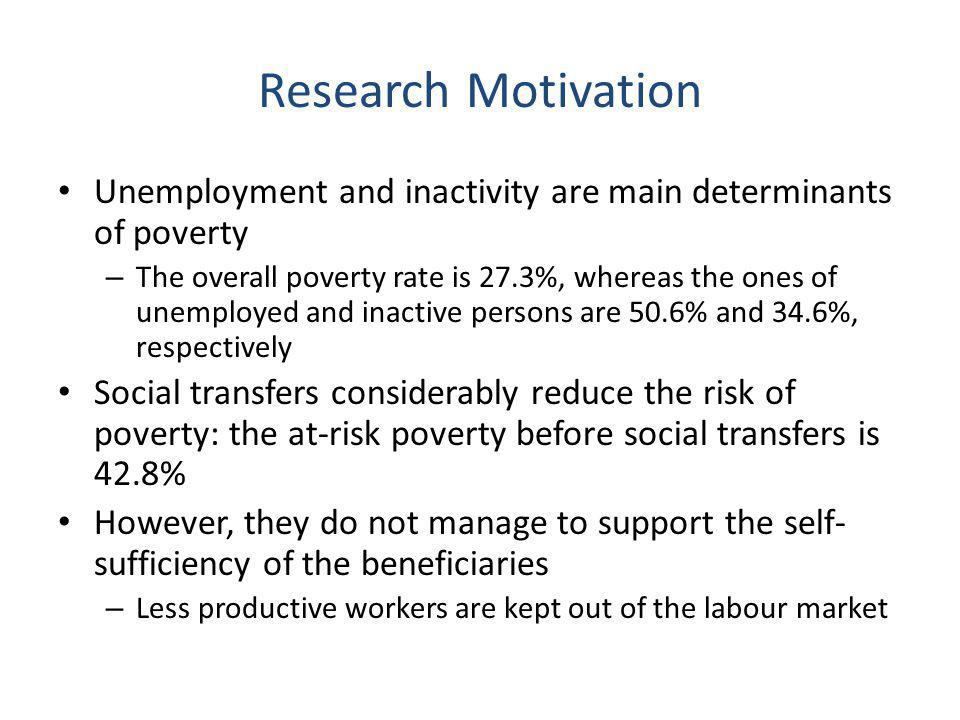 Research Motivation Unemployment and inactivity are main determinants of poverty – The overall poverty rate is 27.3%, whereas the ones of unemployed and inactive persons are 50.6% and 34.6%, respectively Social transfers considerably reduce the risk of poverty: the at-risk poverty before social transfers is 42.8% However, they do not manage to support the self- sufficiency of the beneficiaries – Less productive workers are kept out of the labour market
