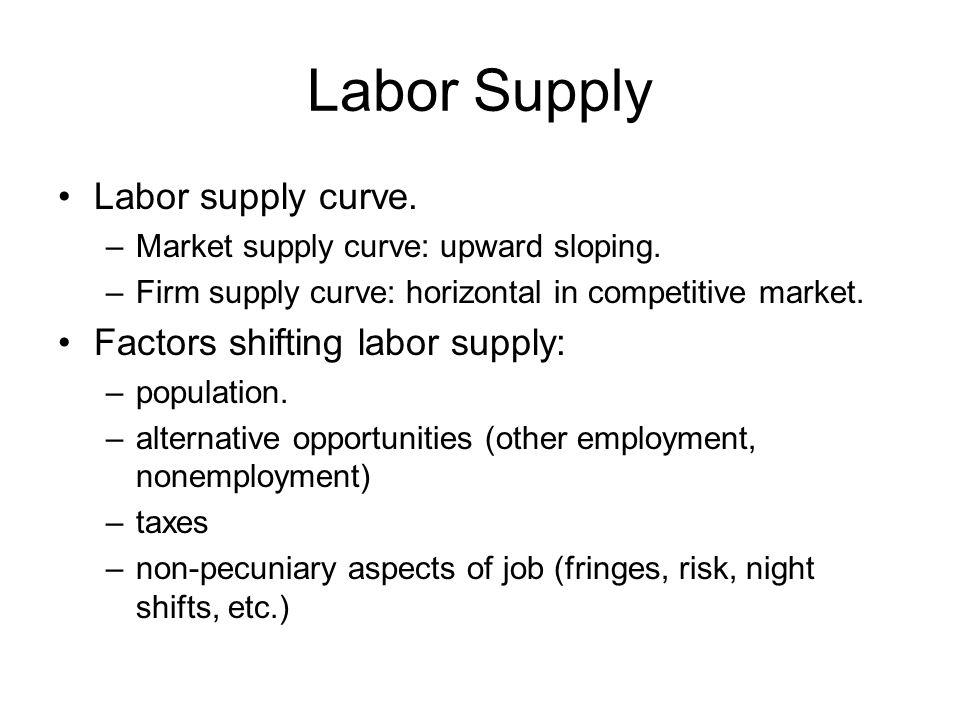 Labor Supply Labor supply curve. –Market supply curve: upward sloping.