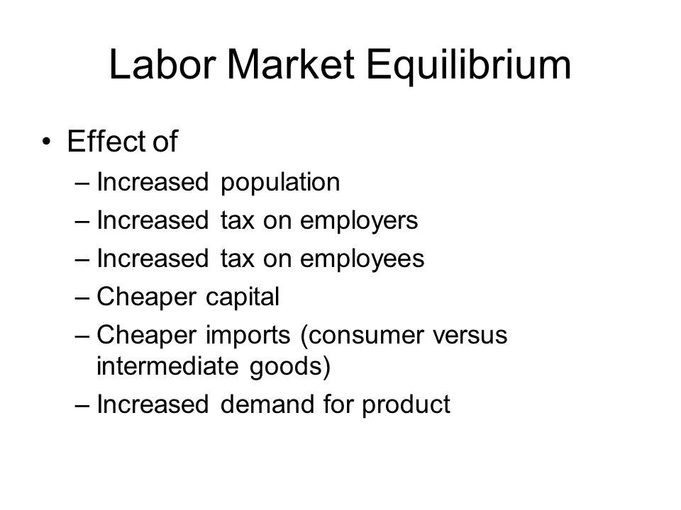 Labor Market Equilibrium Effect of –Increased population –Increased tax on employers –Increased tax on employees –Cheaper capital –Cheaper imports (consumer versus intermediate goods) –Increased demand for product