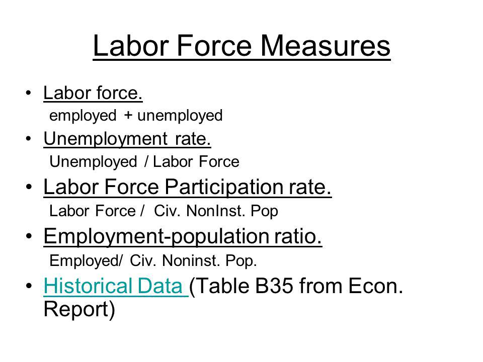 Labor Force Measures Labor force. employed + unemployed Unemployment rate.