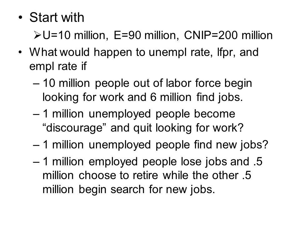 Start with U=10 million, E=90 million, CNIP=200 million What would happen to unempl rate, lfpr, and empl rate if –10 million people out of labor force begin looking for work and 6 million find jobs.