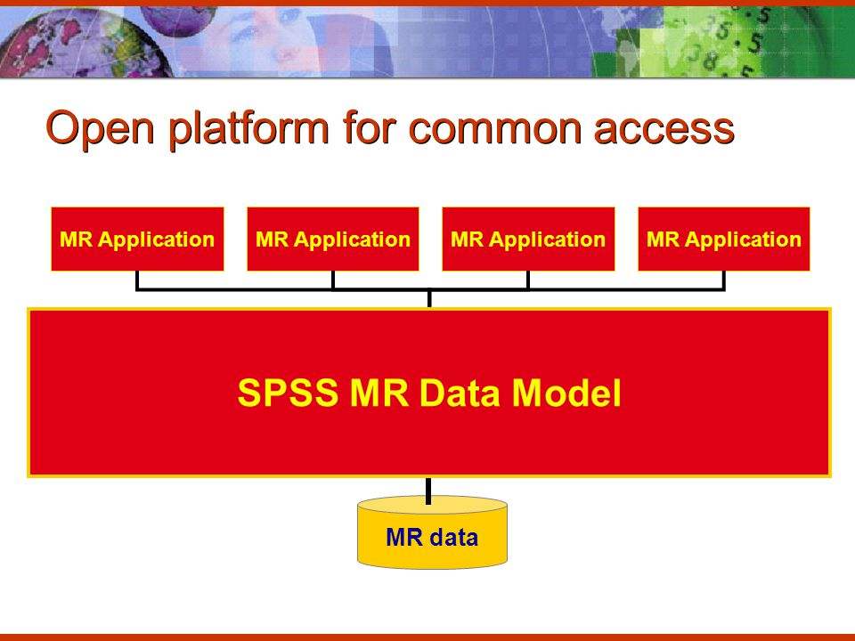 Open platform for common access MR Application MR data SPSS MR Data Model