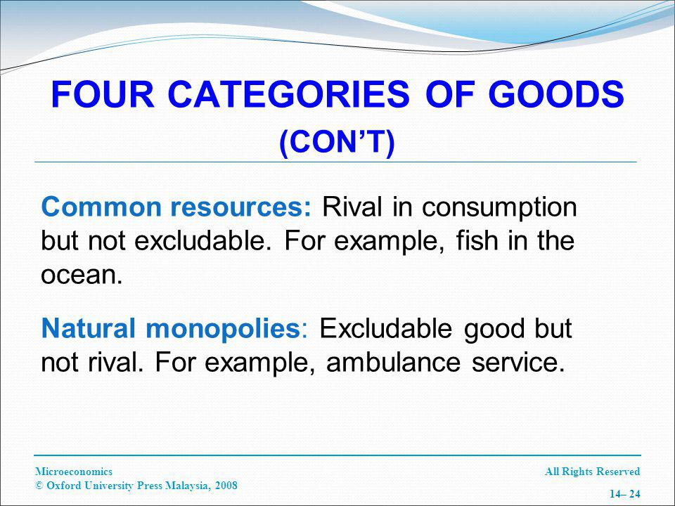 All Rights ReservedMicroeconomics © Oxford University Press Malaysia, 2008 14– 24 Common resources: Rival in consumption but not excludable.