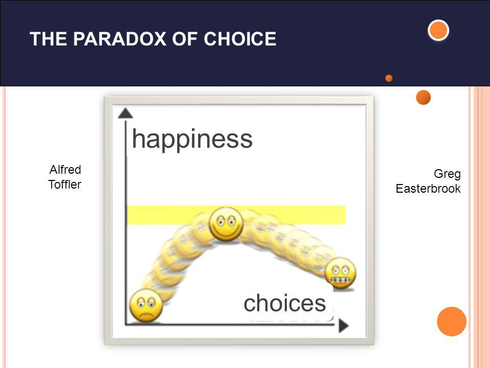 THE PARADOX OF CHOICE happiness choices Alfred Toffler Greg Easterbrook