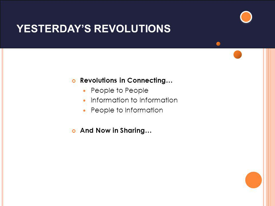 YESTERDAYS REVOLUTIONS Revolutions in Connecting… People to People Information to Information People to Information And Now in Sharing…