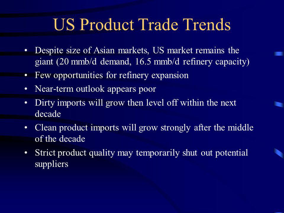 US Product Trade Trends Despite size of Asian markets, US market remains the giant (20 mmb/d demand, 16.5 mmb/d refinery capacity) Few opportunities for refinery expansion Near-term outlook appears poor Dirty imports will grow then level off within the next decade Clean product imports will grow strongly after the middle of the decade Strict product quality may temporarily shut out potential suppliers