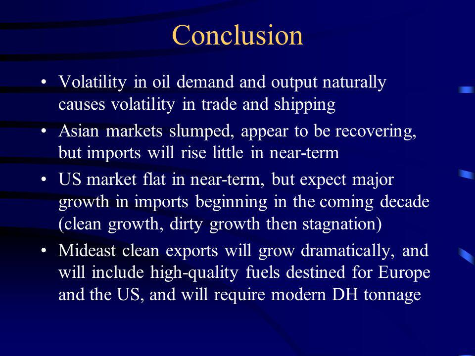 Conclusion Volatility in oil demand and output naturally causes volatility in trade and shipping Asian markets slumped, appear to be recovering, but imports will rise little in near-term US market flat in near-term, but expect major growth in imports beginning in the coming decade (clean growth, dirty growth then stagnation) Mideast clean exports will grow dramatically, and will include high-quality fuels destined for Europe and the US, and will require modern DH tonnage
