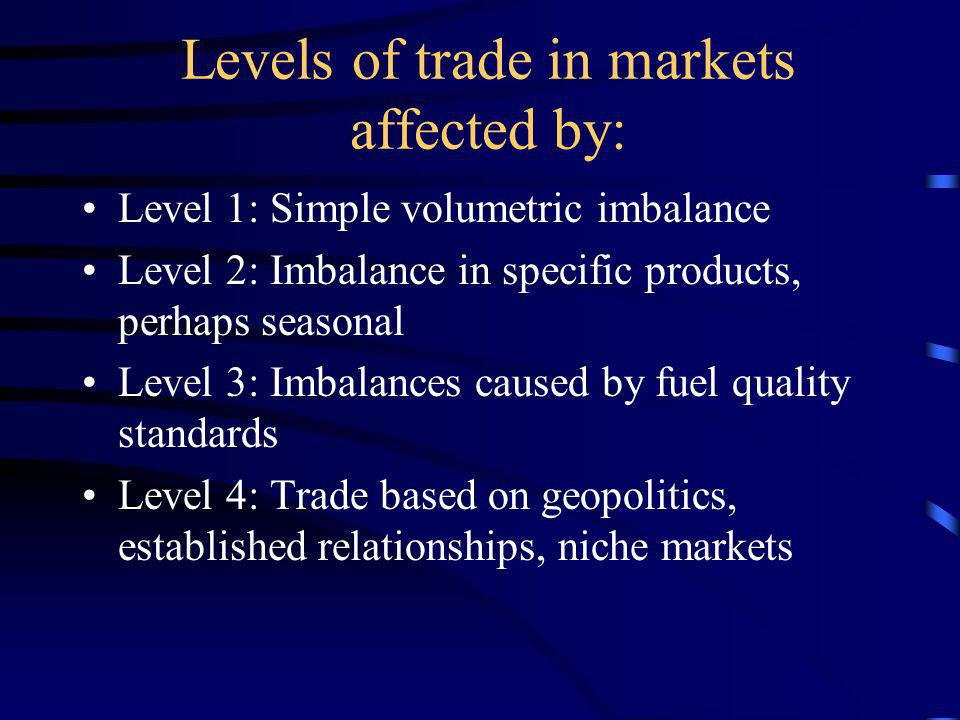 Levels of trade in markets affected by: Level 1: Simple volumetric imbalance Level 2: Imbalance in specific products, perhaps seasonal Level 3: Imbalances caused by fuel quality standards Level 4: Trade based on geopolitics, established relationships, niche markets
