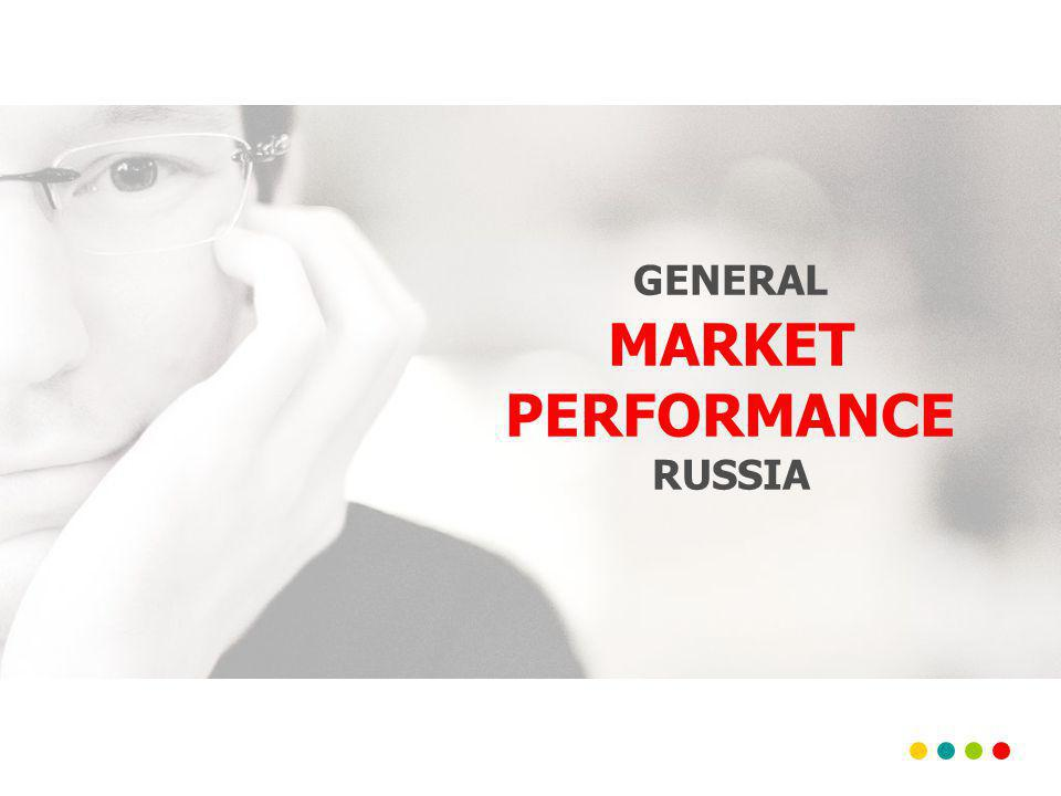 GENERAL MARKET PERFORMANCE RUSSIA