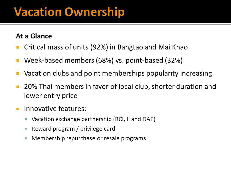 At a Glance Critical mass of units (92%) in Bangtao and Mai Khao Week-based members (68%) vs.