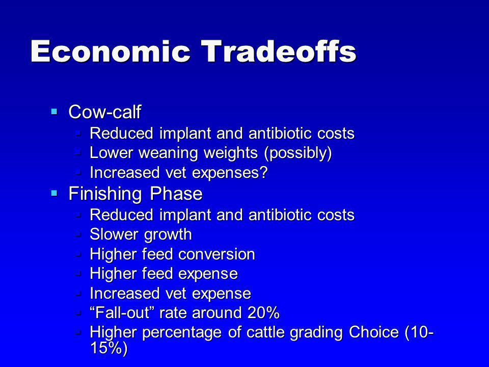 Economic Tradeoffs Cow-calf Cow-calf Reduced implant and antibiotic costs Reduced implant and antibiotic costs Lower weaning weights (possibly) Lower weaning weights (possibly) Increased vet expenses.