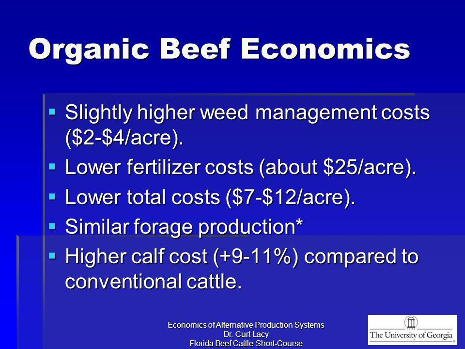 Economics of Alternative Production Systems Dr.