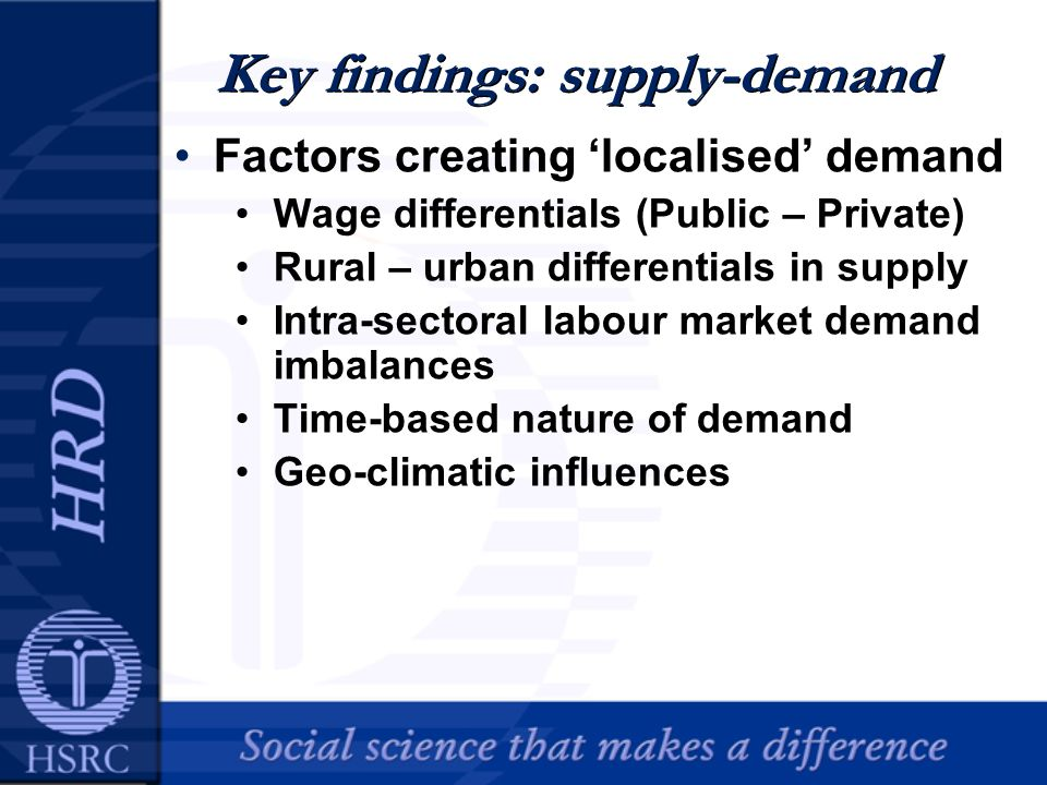 Key findings: supply-demand Factors creating localised demand Wage differentials (Public – Private) Rural – urban differentials in supply Intra-sectoral labour market demand imbalances Time-based nature of demand Geo-climatic influences