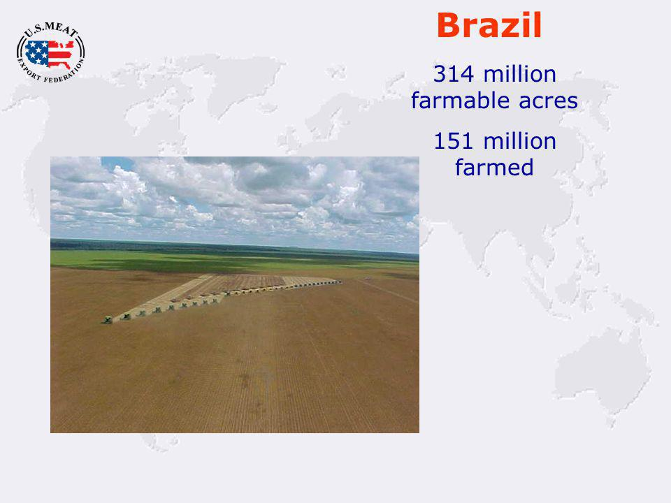 Brazil 314 million farmable acres 151 million farmed