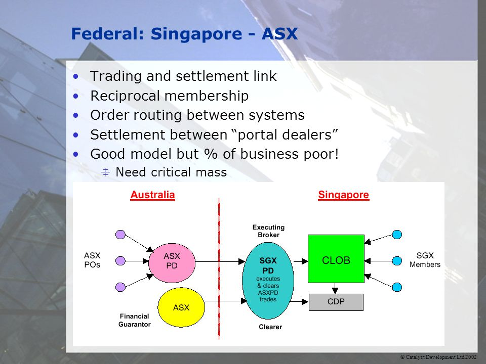 © Catalyst Development Ltd 2002 Federal: Singapore - ASX Trading and settlement link Reciprocal membership Order routing between systems Settlement between portal dealers Good model but % of business poor.