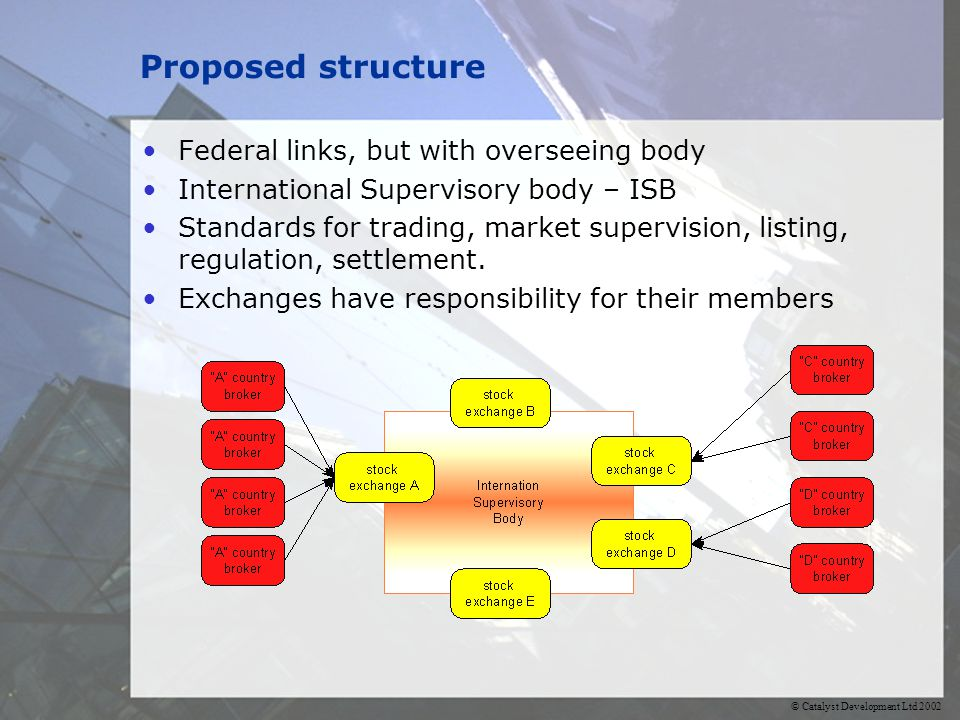 © Catalyst Development Ltd 2002 Proposed structure Federal links, but with overseeing body International Supervisory body – ISB Standards for trading, market supervision, listing, regulation, settlement.