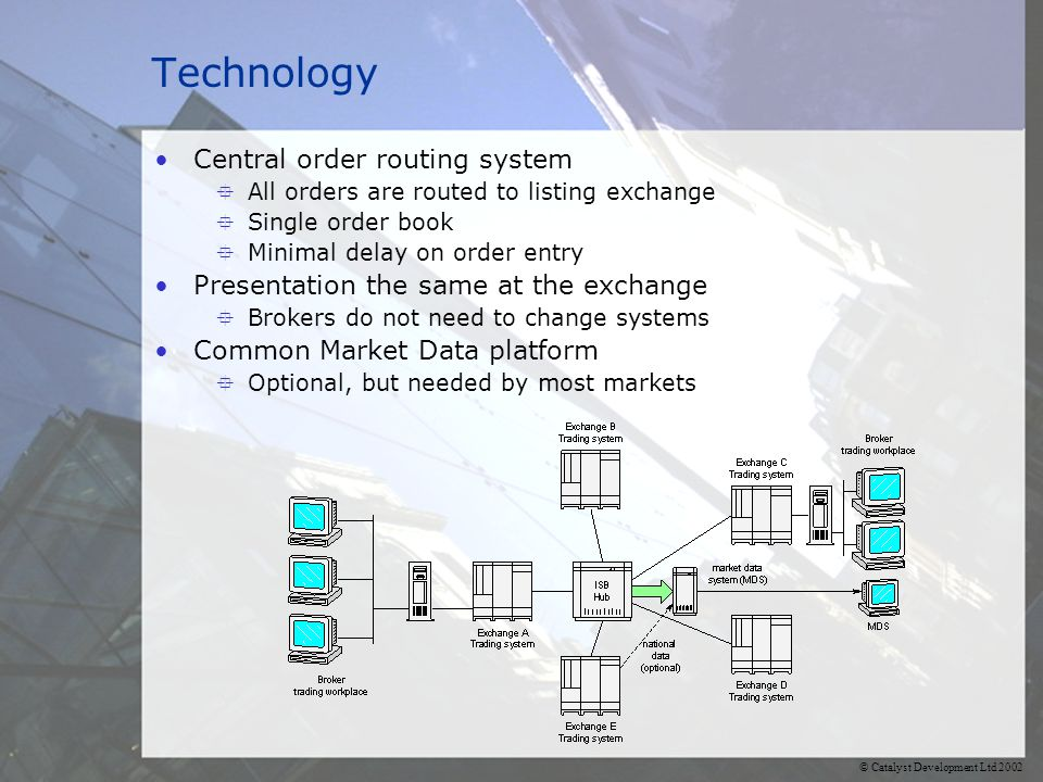 © Catalyst Development Ltd 2002 Technology Central order routing system All orders are routed to listing exchange Single order book Minimal delay on order entry Presentation the same at the exchange Brokers do not need to change systems Common Market Data platform Optional, but needed by most markets