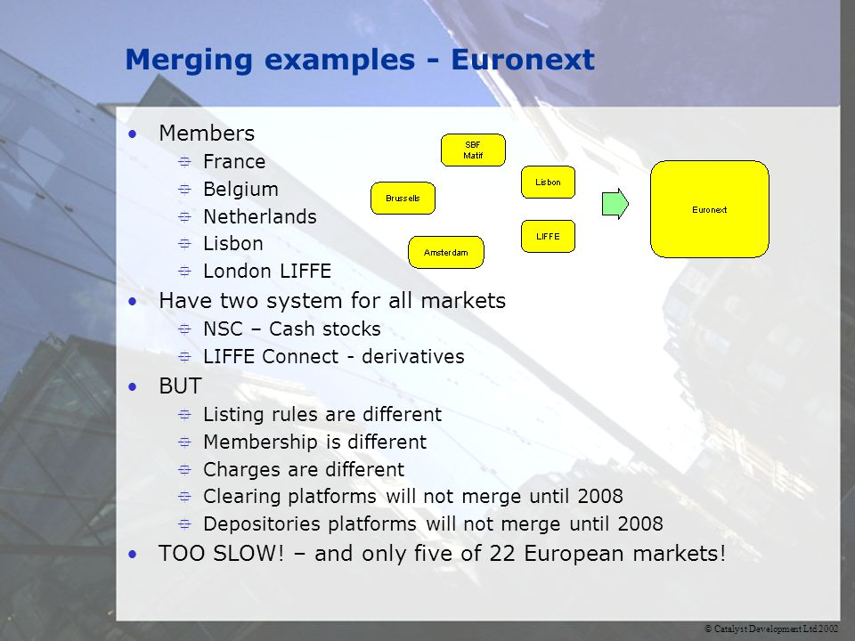 © Catalyst Development Ltd 2002 Merging examples - Euronext Members France Belgium Netherlands Lisbon London LIFFE Have two system for all markets NSC – Cash stocks LIFFE Connect - derivatives BUT Listing rules are different Membership is different Charges are different Clearing platforms will not merge until 2008 Depositories platforms will not merge until 2008 TOO SLOW.