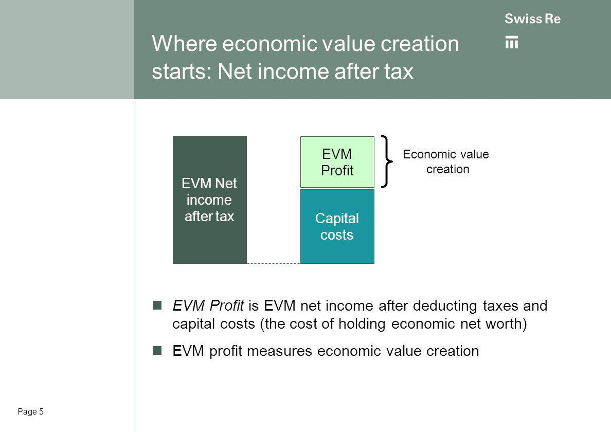 Page 5 Where economic value creation starts: Net income after tax EVM Profit is EVM net income after deducting taxes and capital costs (the cost of holding economic net worth) EVM profit measures economic value creation EVM Net income after tax Capital costs EVM Profit Economic value creation
