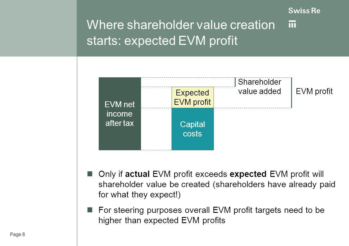 Page 8 Where shareholder value creation starts: expected EVM profit Only if actual EVM profit exceeds expected EVM profit will shareholder value be created (shareholders have already paid for what they expect!) For steering purposes overall EVM profit targets need to be higher than expected EVM profits EVM net income after tax Capital costs EVM profit Expected EVM profit Shareholder value added