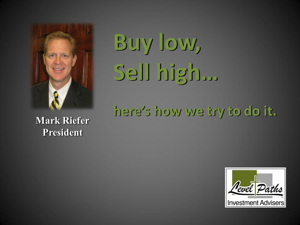 Buy low, Sell high… heres how we try to do it. Mark Riefer President TM
