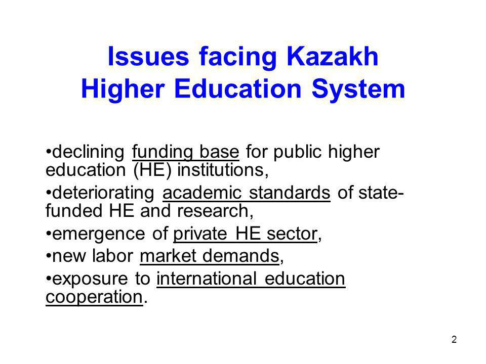 2 Issues facing Kazakh Higher Education System declining funding base for public higher education (HE) institutions, deteriorating academic standards of state- funded HE and research, emergence of private HE sector, new labor market demands, exposure to international education cooperation.