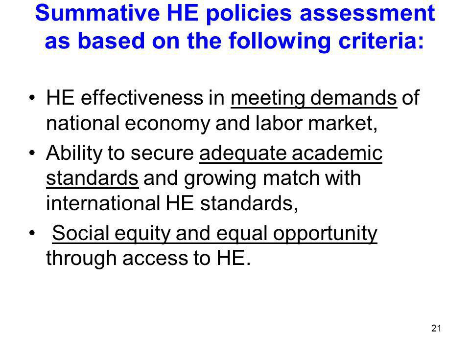 21 Summative HE policies assessment as based on the following criteria: HE effectiveness in meeting demands of national economy and labor market, Ability to secure adequate academic standards and growing match with international HE standards, Social equity and equal opportunity through access to HE.