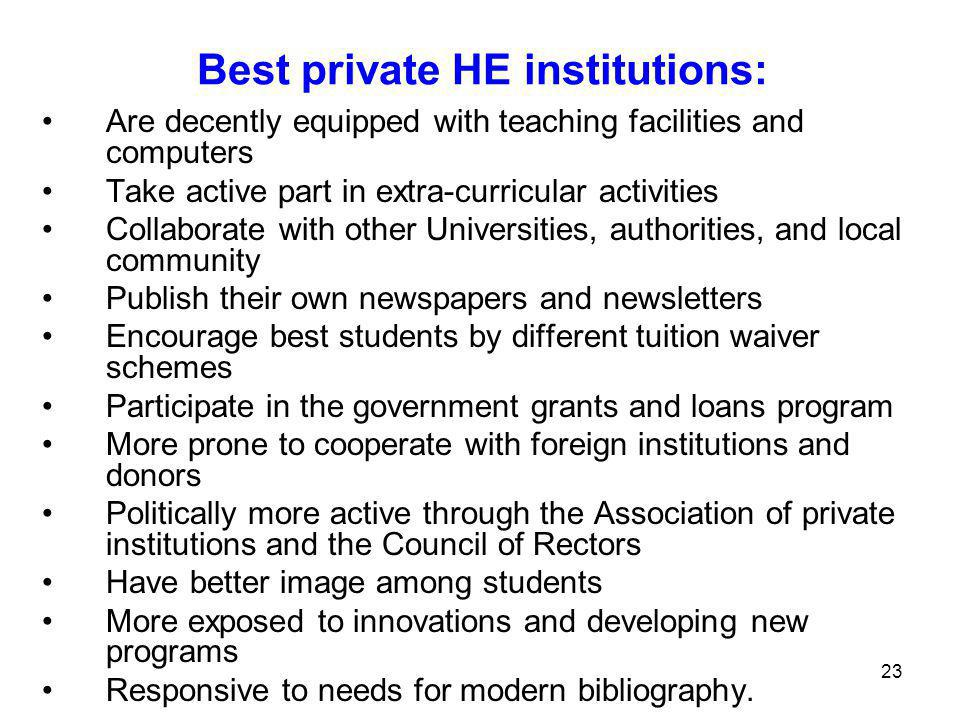 23 Best private HE institutions: Are decently equipped with teaching facilities and computers Take active part in extra-curricular activities Collaborate with other Universities, authorities, and local community Publish their own newspapers and newsletters Encourage best students by different tuition waiver schemes Participate in the government grants and loans program More prone to cooperate with foreign institutions and donors Politically more active through the Association of private institutions and the Council of Rectors Have better image among students More exposed to innovations and developing new programs Responsive to needs for modern bibliography.