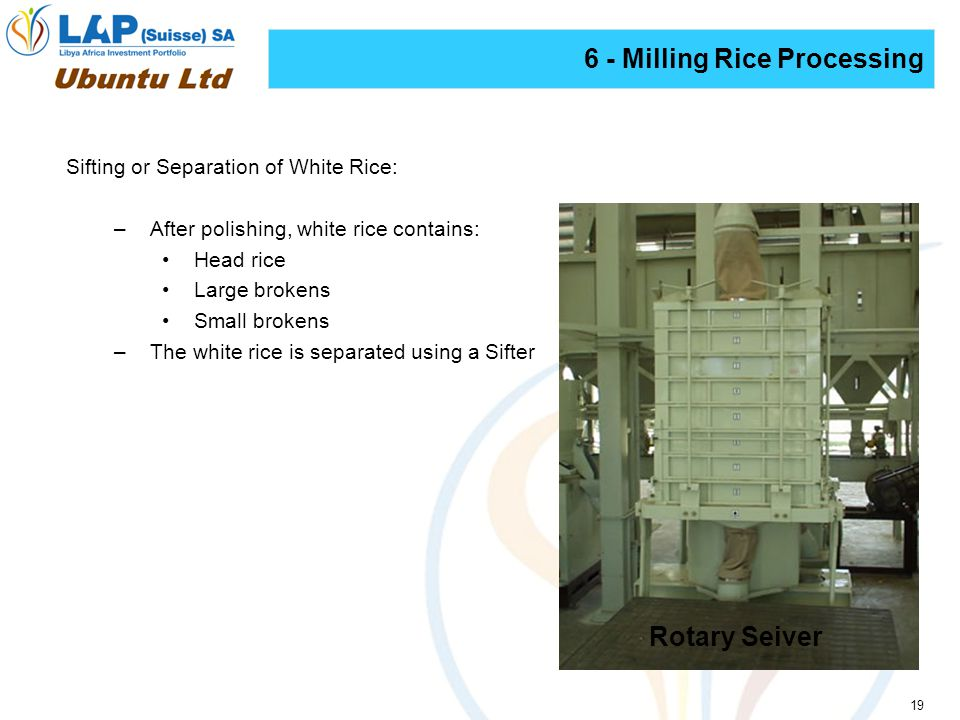 19 6 - Milling Rice Processing Sifting or Separation of White Rice: –After polishing, white rice contains: Head rice Large brokens Small brokens –The white rice is separated using a Sifter Rotary Seiver