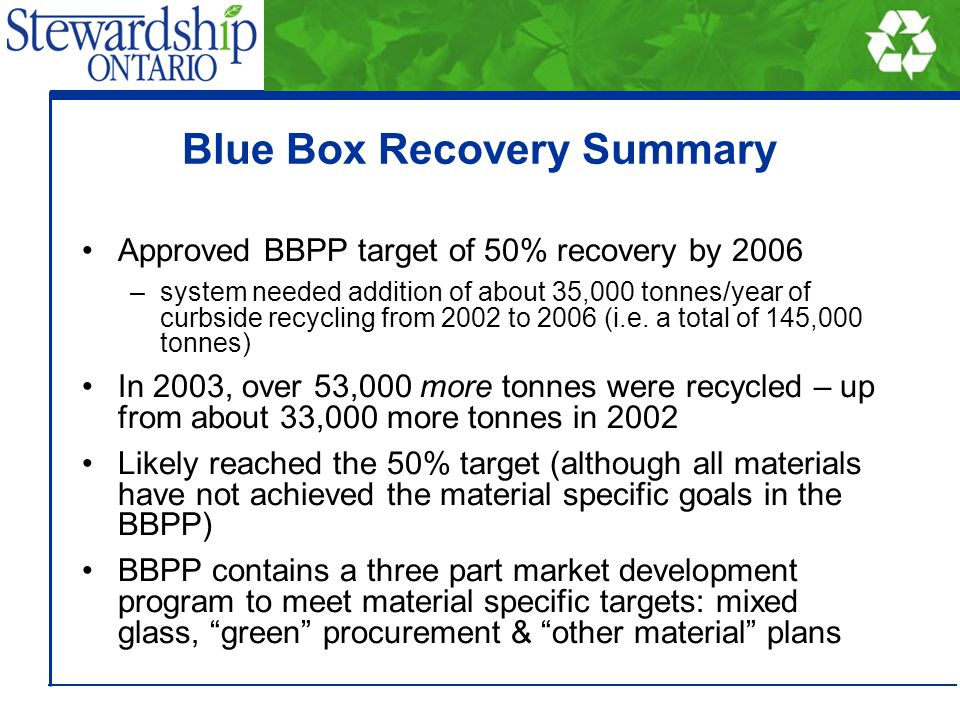 Blue Box Recovery Summary Approved BBPP target of 50% recovery by 2006 –system needed addition of about 35,000 tonnes/year of curbside recycling from 2002 to 2006 (i.e.