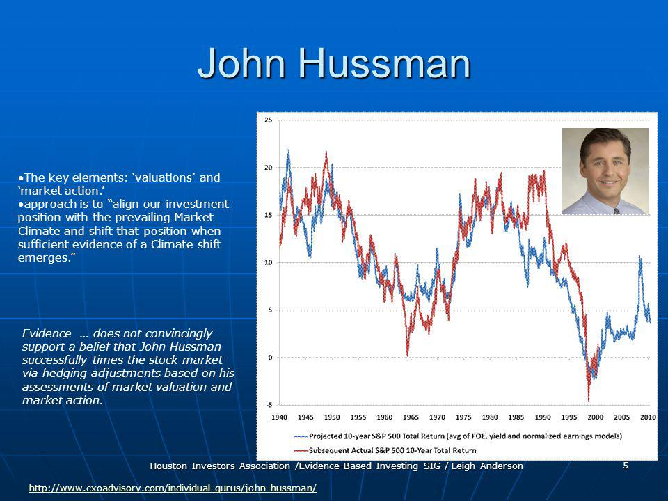 Houston Investors Association /Evidence-Based Investing SIG / Leigh Anderson 5 John Hussman The key elements: valuations and market action.