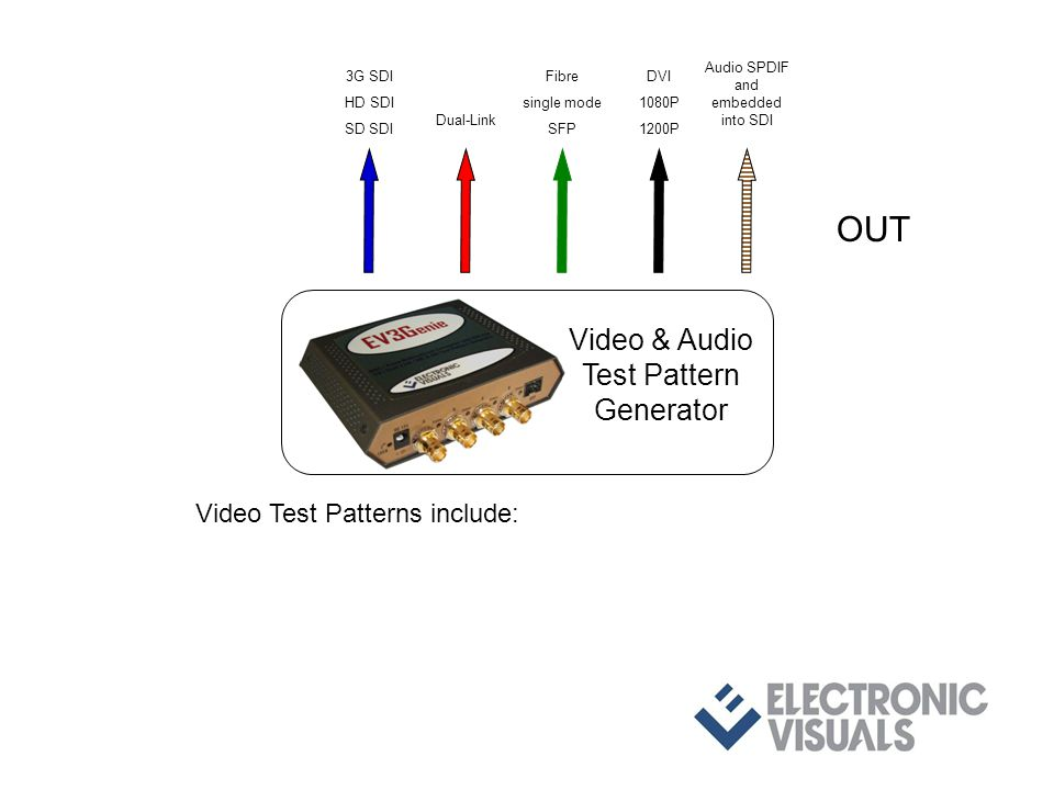 OUT 3G SDI HD SDI SD SDI Dual-Link Fibre single mode SFP DVI 1080P 1200P Audio SPDIF and embedded into SDI Video & Audio Test Pattern Generator Video Test Patterns include: